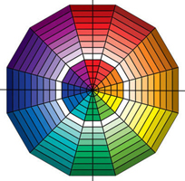 Цветовая гамма на основе цветового круга