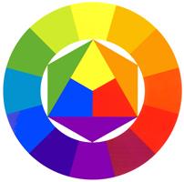 Двенадцатичастный цветовой круг