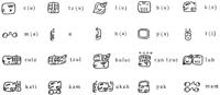 Слоговые знаки майя, расшифрованные Ю.В. Кнорозовым